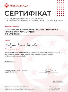 Сертифікат про публікацію